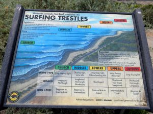 Surfing Trestles Sign