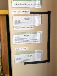 Column of Life Information side display