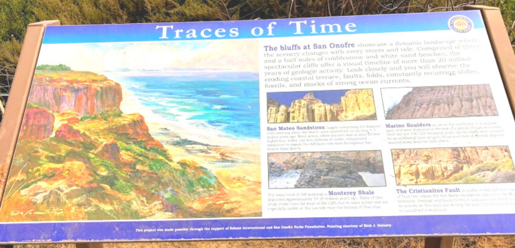 San Onofre Geology information bluffs campground
