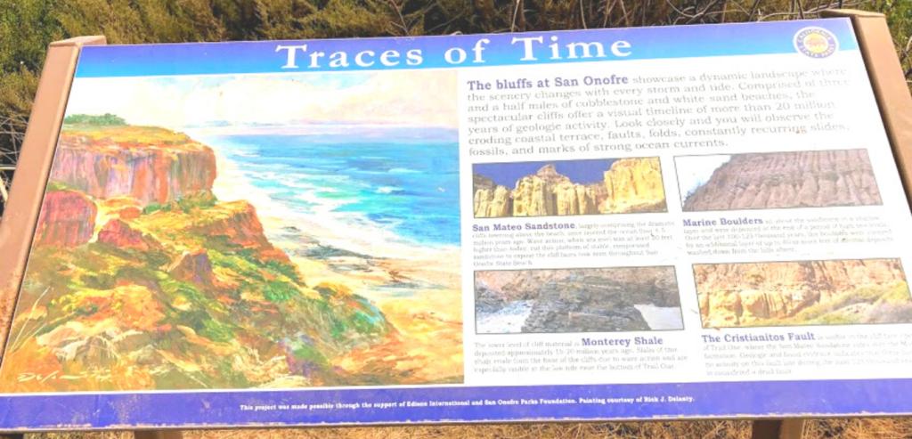 San Onofre Geology information bluffs campground
